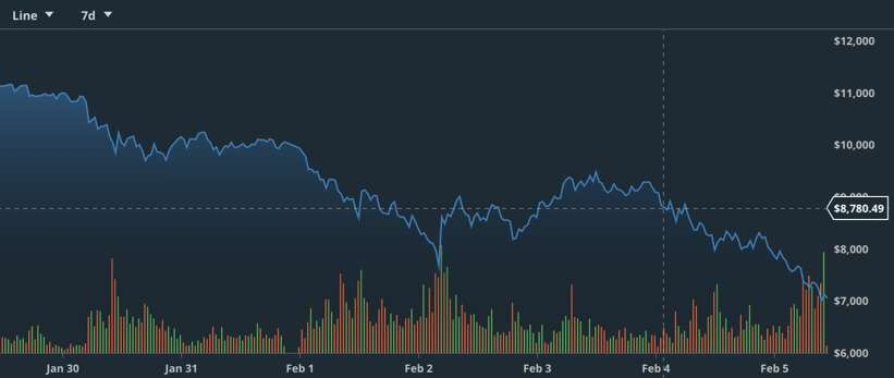 beginner-crypto-investing-guide-limit-buy-sell-gdax
