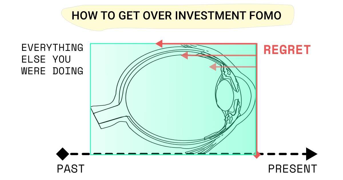 How to get over investment fomo and hindsight bias