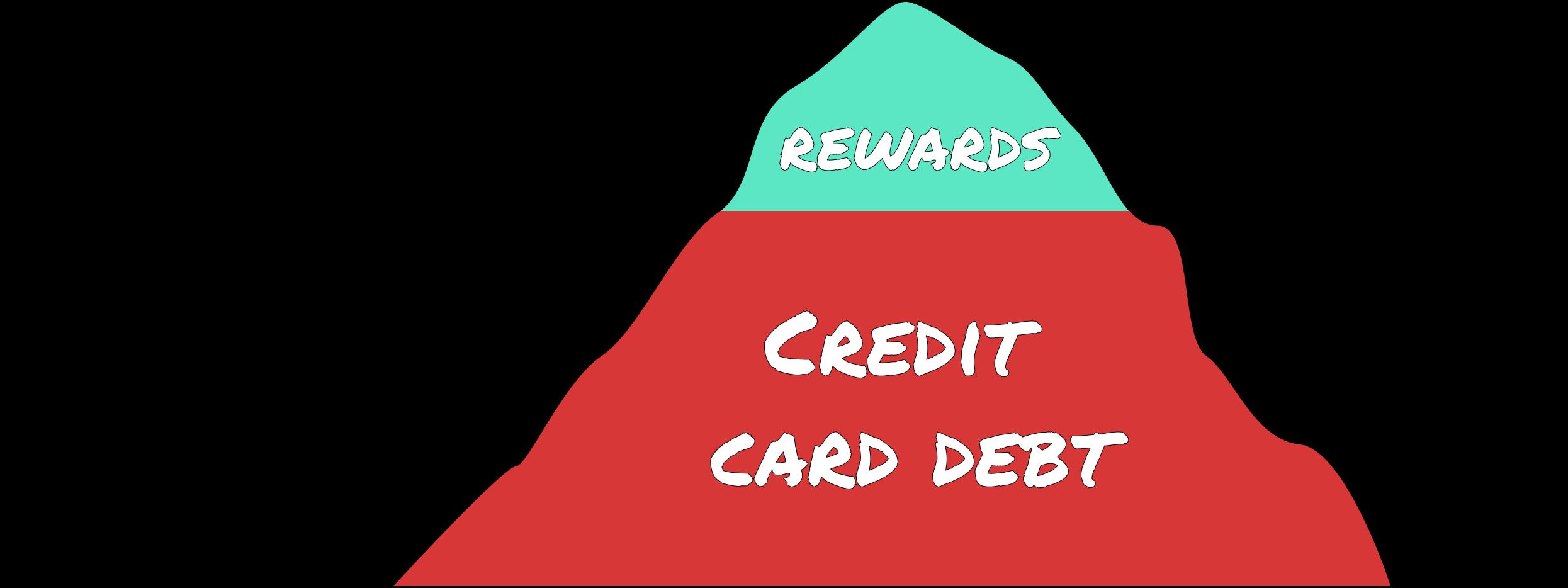 credit-card-debt-rewards-bonuses-chart