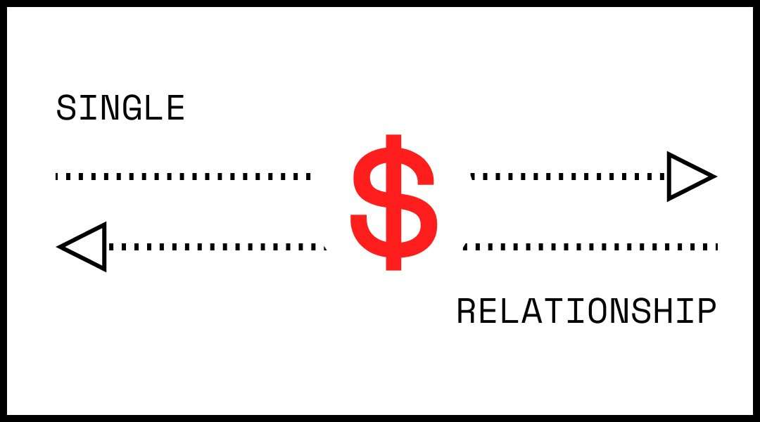 dating-is-expensive-divorce-relationship-costs